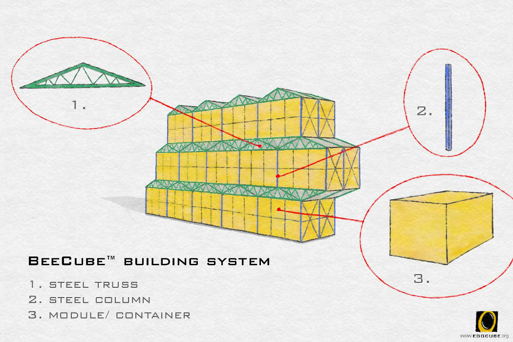 BeeCube Building System
